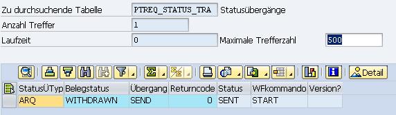 Tabelle PTREQ_STATUS_TRA für den Statusübergang