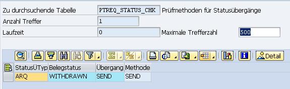 Tabelle PTREQ_STATUS_CHK für den Statusübergang