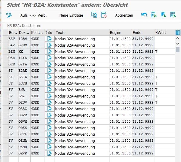 Tabelle B2A Konstanten T50BK