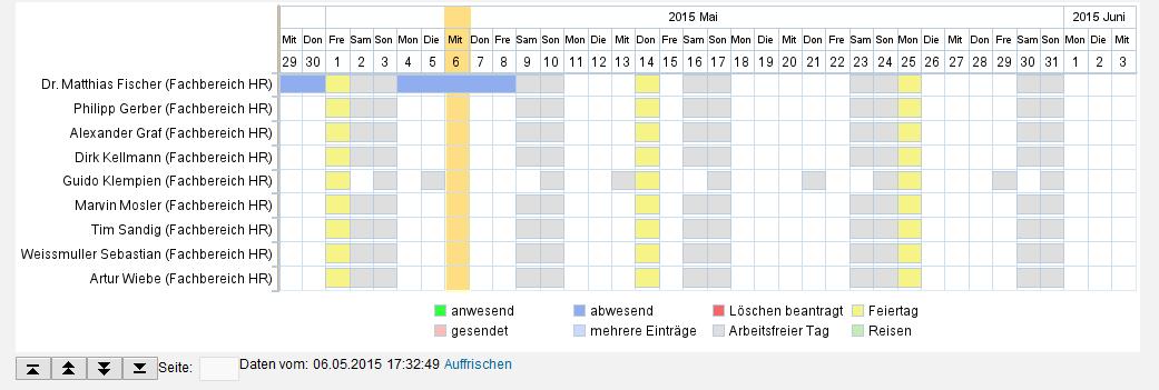 ESS/MSS Teamkalender Anzeige Orgeinheit