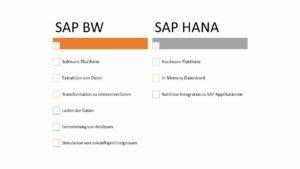 Vergleich SAP BW und SAP HANA
