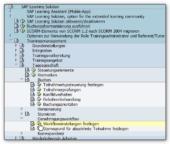 LSO Workflow Customizing in der SPRO