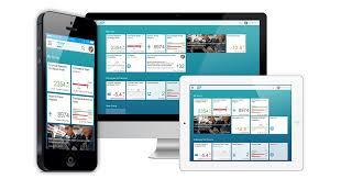 Fiori Apps dynamisch ausblenden