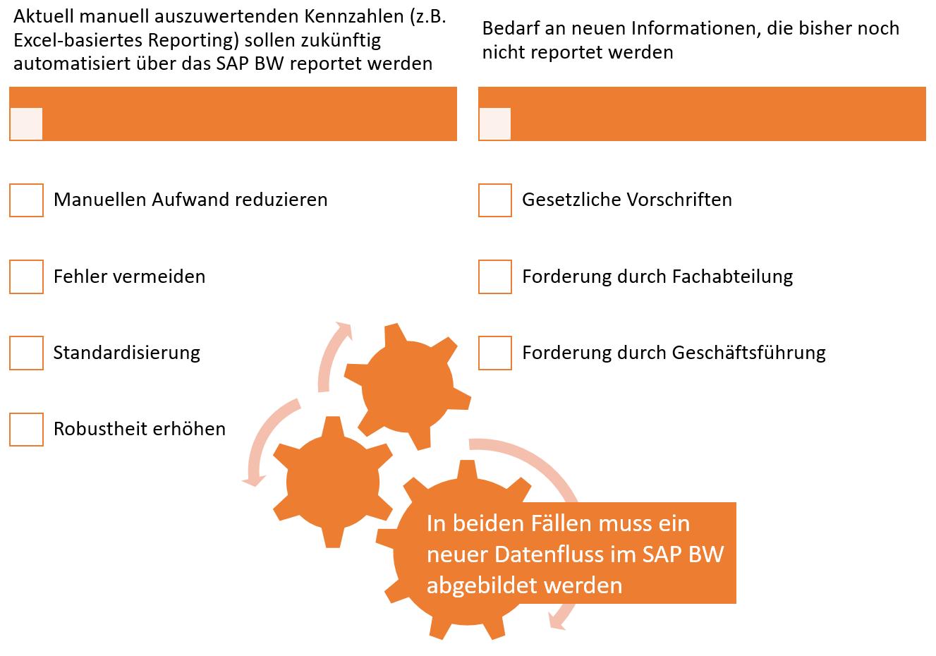 Gründe neuer SAP BW Datenfluss