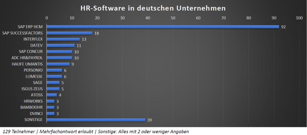 Software_Ueberblick