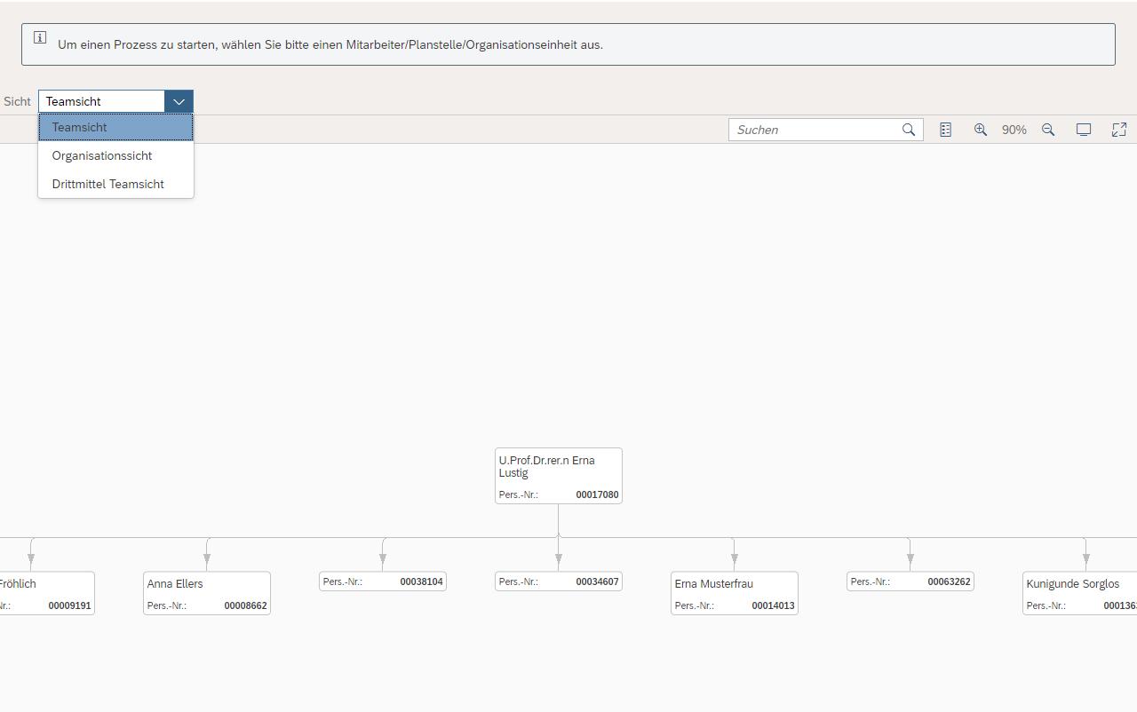 Eine Sicht des Organigramms in SAP Fiori