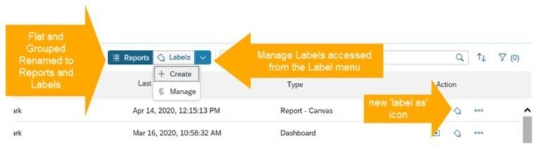 Neue Buttons und Button-Bezeichnungen im Report Center (Quelle: SAP Learning Hub)