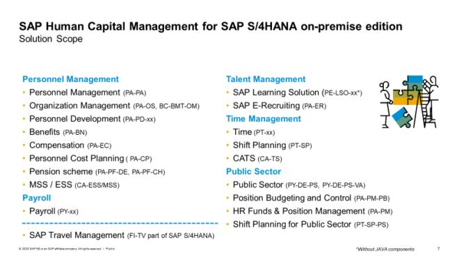 Funktionsumfang der SAP HCM for SAP S/4HANA on-premise Edition