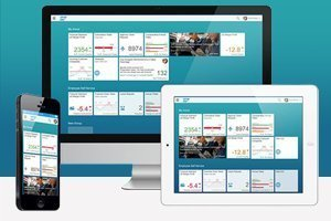 SAP HR HCM Fiori Quickstart
